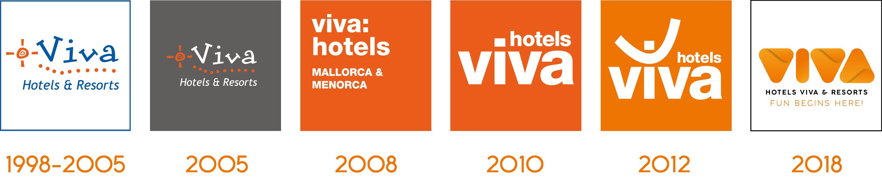 Historia aniversario VIVA.png